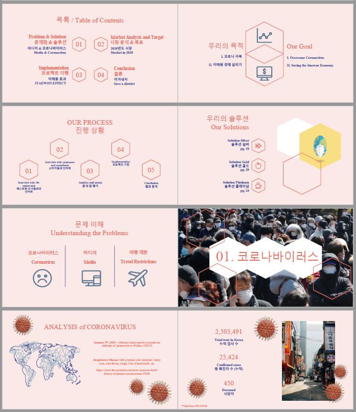 Save a District, Itaewon by Jiwan Lee '21